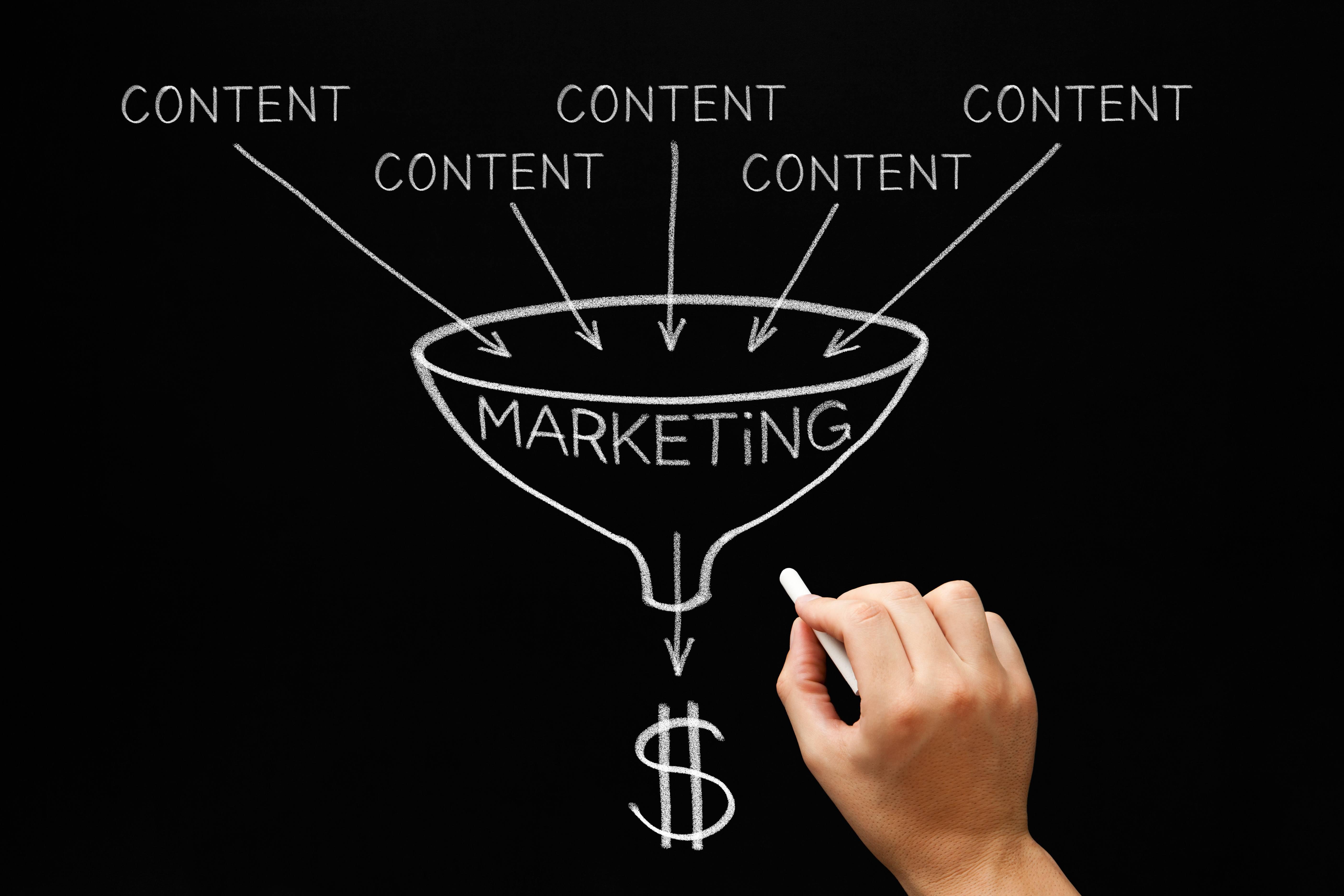 Werbung ohne Kaufanreiz? Die Bedeutung von Content im Marketing